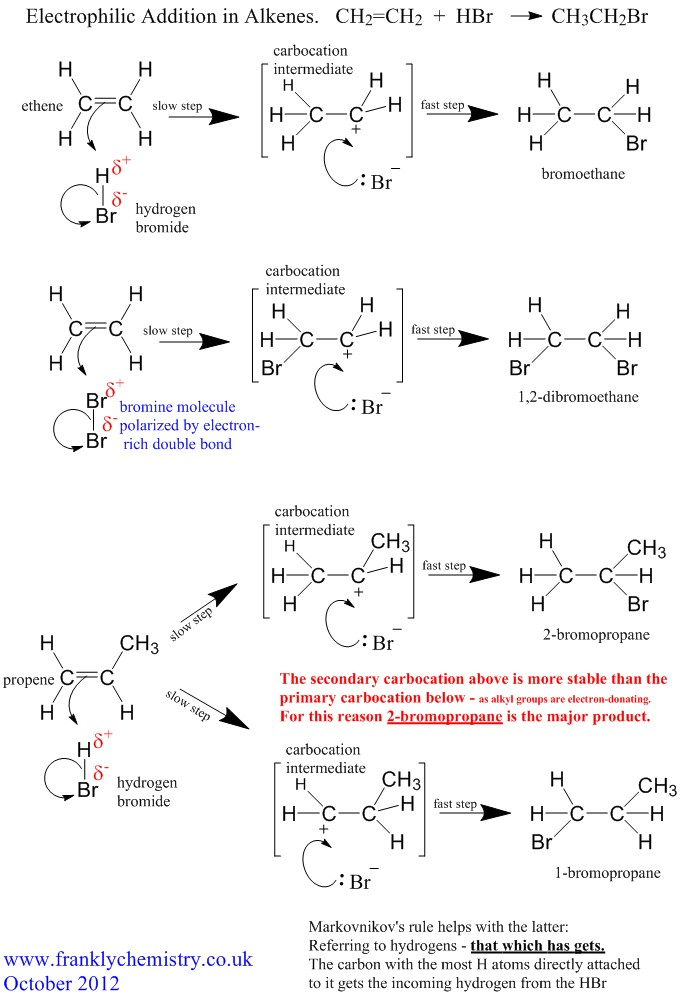how to learn organic chemistry mechanisms fast